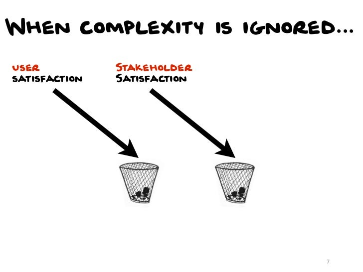 When complexity is ignored...User           Stakeholdersatisfaction   Satisfaction                              7