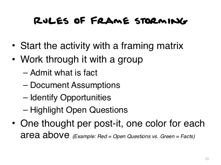 Rules of Frame storming• Start the activity with a framing matrix• Work through it with a group   – Admit what is fact   –...