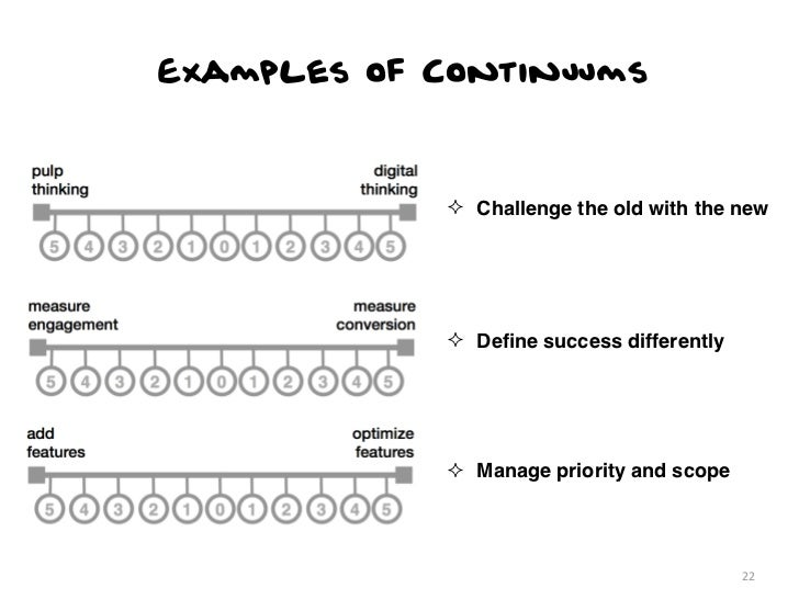 Examples of Continuums             ² Challenge the old with the new             ² Define success differently             ...