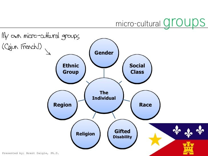 culturally diverse society Cultural diversity is  the vitality of civil society  this globalization raises the question whether universal human rights can exist in a culturally diverse.