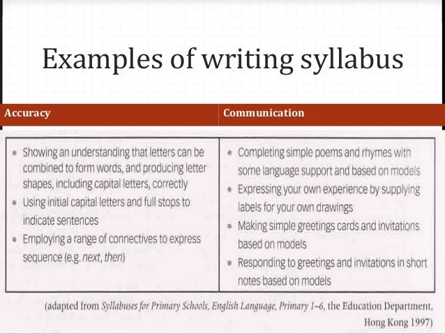 Examples of writing syllabus Accuracy  Communication