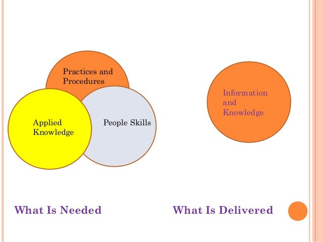 Excellence in Teaching learning process Slide 2
