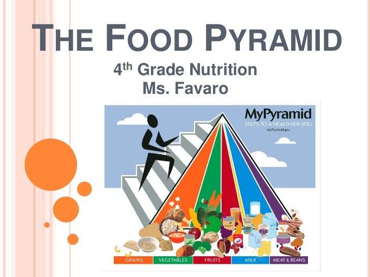 The Food Pyramid<br />4th Grade Nutrition<br />Ms. Favaro<br />