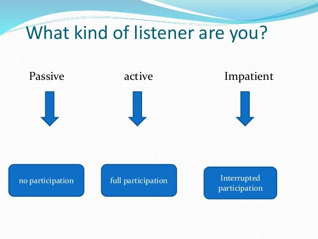 what factors influence your listening perception and priorities Perception and priorities what factors influences your listening perception and priorities what are the implications of those factors  how can question techniques and nonverbal feedback improves the interactive process for a greater productivity.