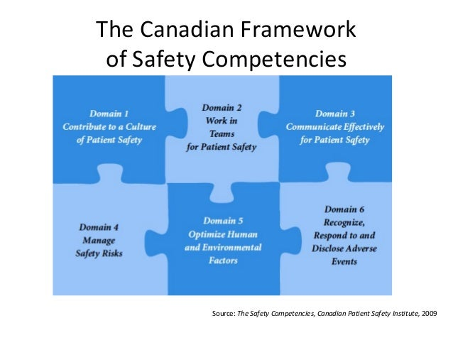 teaching of patient safety in pharmacy curriculum