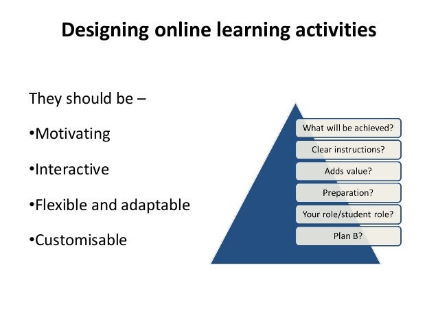Designing online learning activities They should be – •Motivating •Interactive •Flexible and adaptable •Customisable
