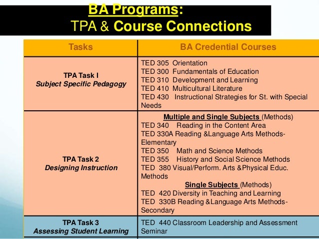 Student Teaching Orientation