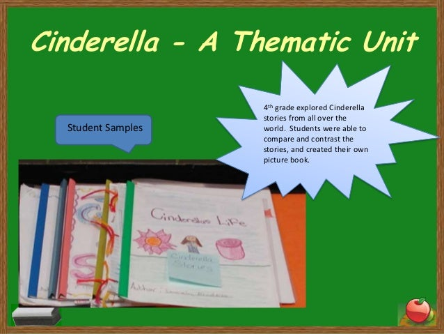The United States of AmericaState Project…Students wrote aReport on astate, created andABC picturebook, and made aclay scu...