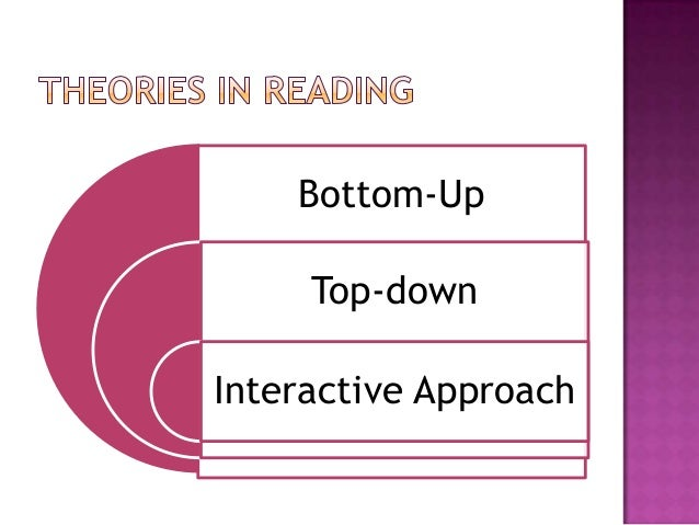 Knowledge about Print Decoding Vocabulary Comprehending Narratives Comprehending and Learning Exposition Reading and Writi...