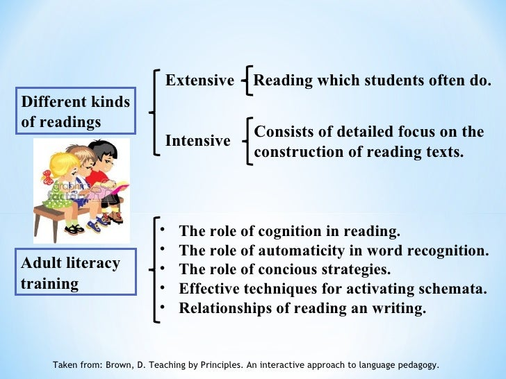 constructing meaning through reading and writing A discussion of the relationship between reading and writing and phonics skills or the ability to link sounds together to construct shades of meaning.