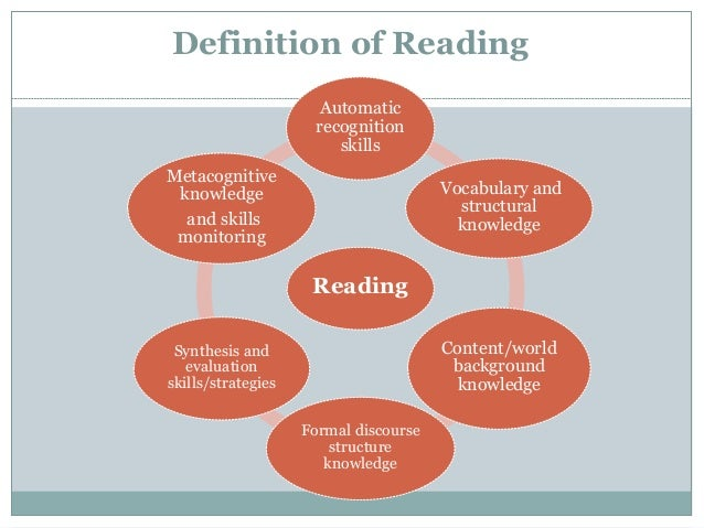 Teaching reading comprehension to esl definition of reading ccuart Gallery