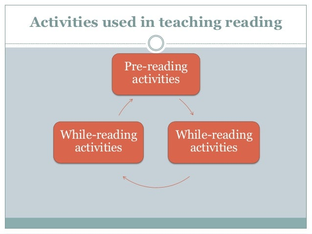 Teaching reading comprehension to esl 7 ccuart Gallery