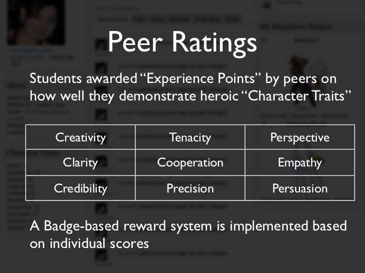 """Peer RatingsStudents awarded """"Experience Points"""" by peers onhow well they demonstrate heroic """"Character Traits""""    Creativ..."""