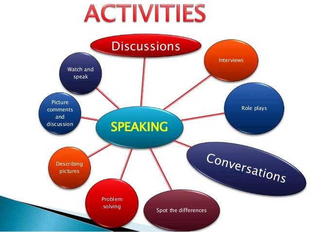 Teaching Speaking In Efl Classroom