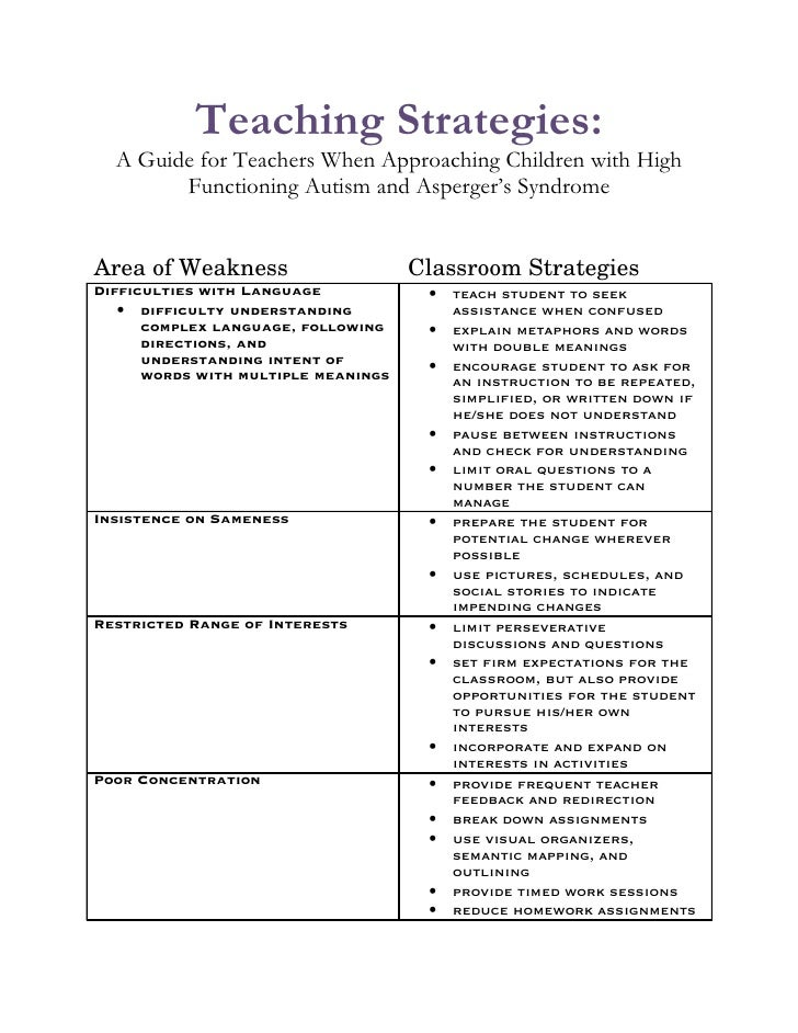 Teaching Strategies: A Guide for Teachers When Approaching Children w…