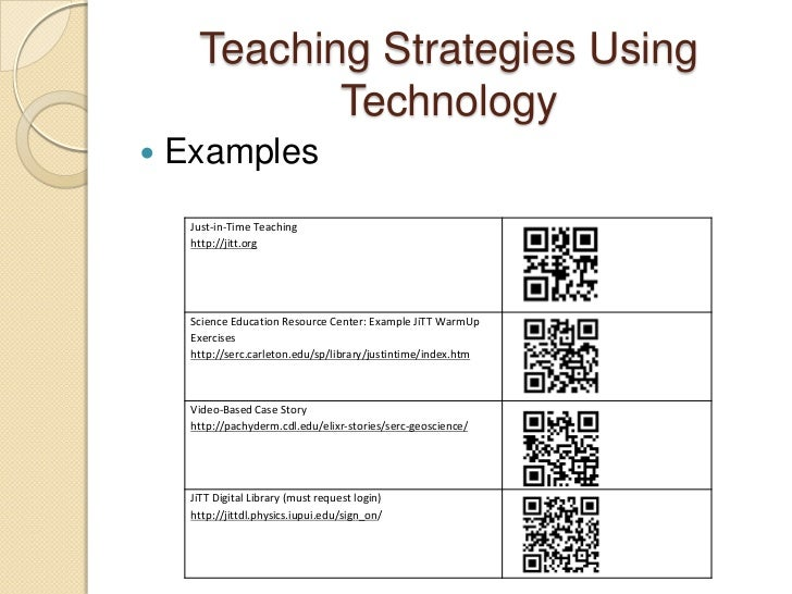 Teaching Strategies Using Technology