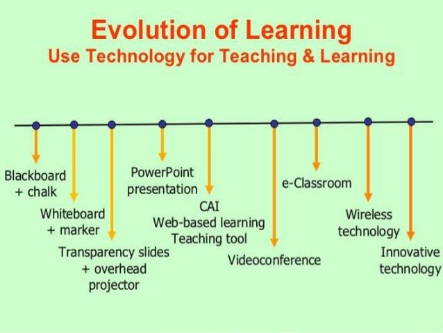 Teaching technology ppt