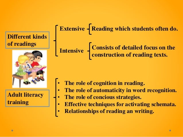 teaching decoding skills essay Effective reading teachers teach skills  students with learning difficulties benefit from explicit instruction in decoding skills and strategies.