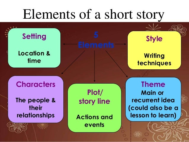 Teaching the short story
