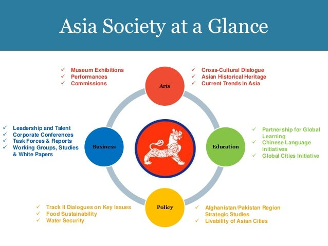 hrm concerns about current cross cultural trainings essay Cultural competence is defined as the  relevant training on cultural competence and cross-cultural issues to health  current inequities in the.
