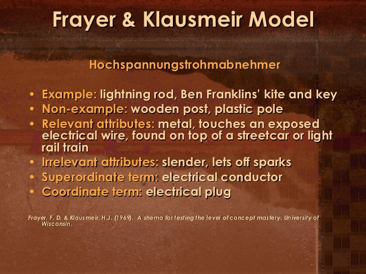 Frayer & Klausmeir Model <ul><li>Hochspannungstrohmabnehmer </li></ul><ul><li>Example:  lightning rod, Ben Franklins' kite...