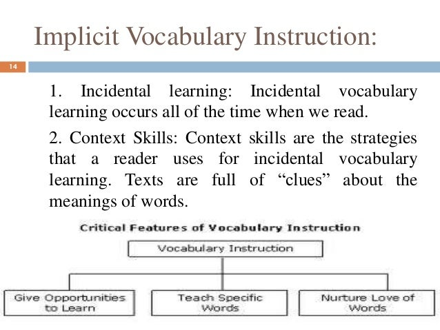 an analysis of vocabulary instructions in teaching methods Teaching a word through explicit vocabulary instruction involves multiple   generally concur on the following set of effective instructional techniques  if it  illustrates the word's meaning in language accessible to the student.
