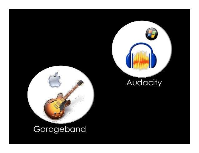 Soundtrap.com