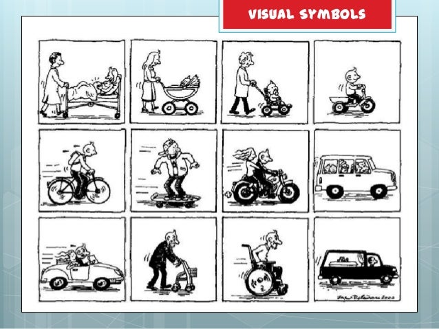 Teaching With Visual Symbols Report
