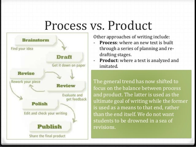 process approach in teaching writing