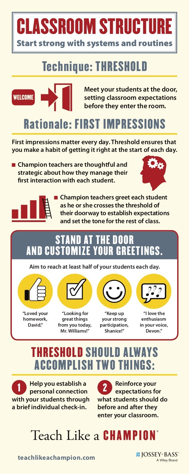 CLASSROOMSTRUCTURE Start strong with systems and routines STAND AT THE DOOR AND CUSTOMIZE YOUR GREETINGS. Aim to reach at ...