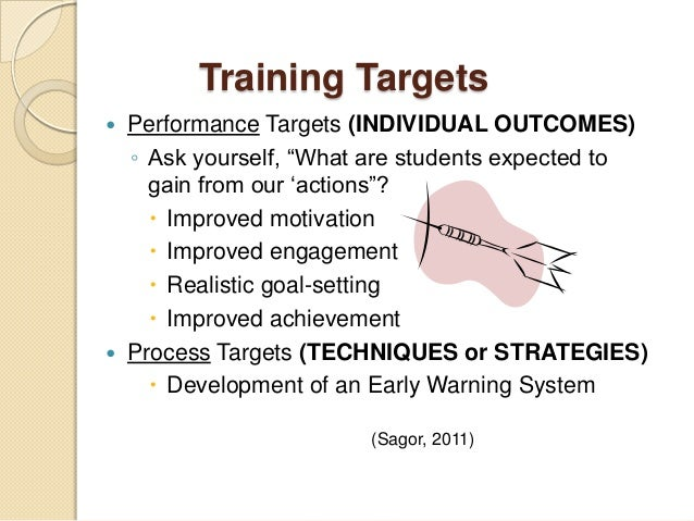 """ Performance Targets (INDIVIDUAL OUTCOMES) ◦ Ask yourself, """"What are students expected to gain from our """"actions""""?  Impr..."""