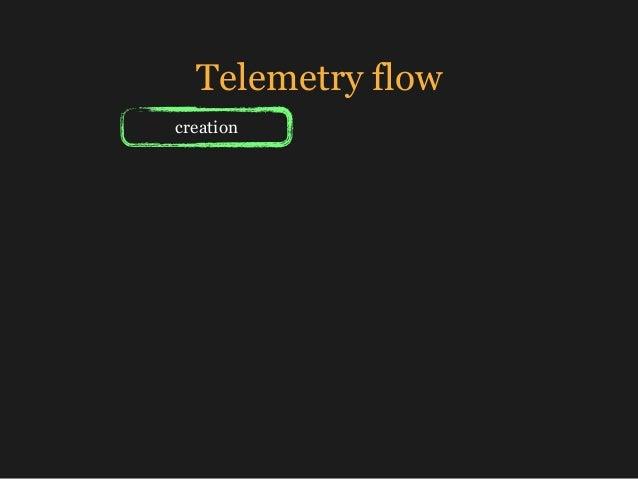 Telemetry flow creation