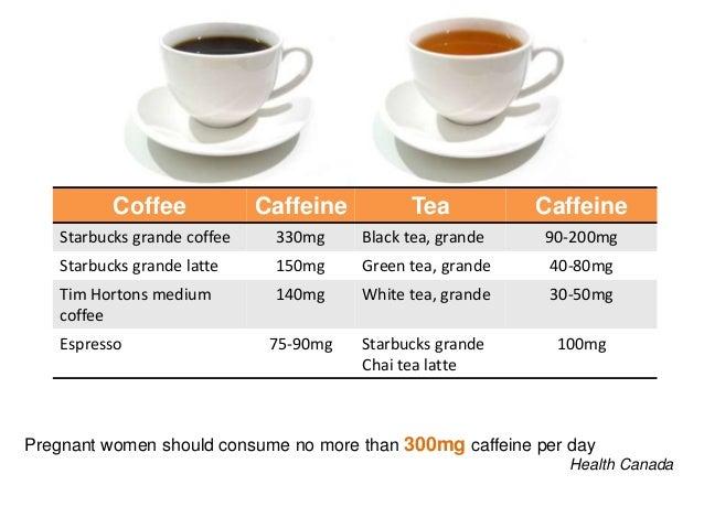 does starbucks green tea have more caffeine than coffee