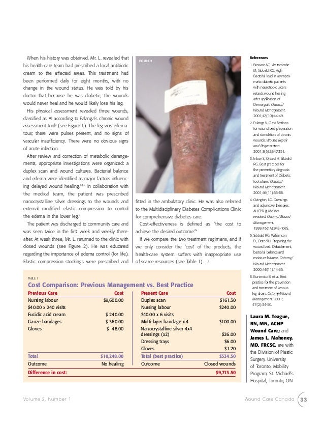 Cost Effective Wound Care How The Advanced Practice Nursing Role Can