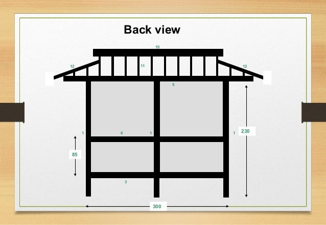 Japanese Tea House Plans House And Home Design