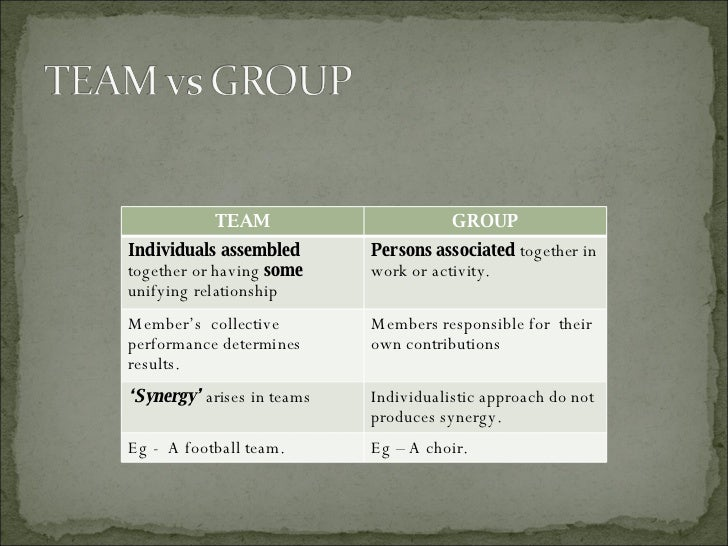 groups vs teams essay Groups vs teams essays: over 180,000 groups vs teams essays, groups vs teams term papers, groups vs teams research paper, book reports 184 990 essays, term and.