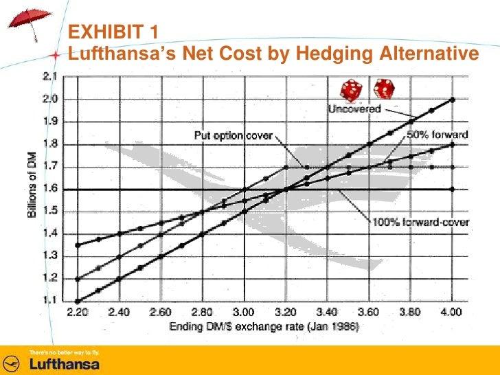 lufthansa case study pdf
