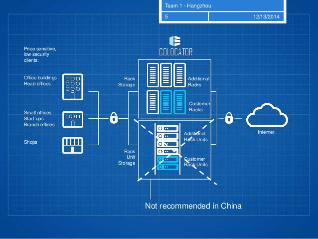 Strategic Implementation Plan For A Data Center In China