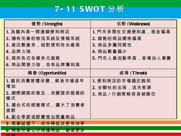 swot of 7 11 【7-11swot】的網路資訊大全【swot分析】,【有誰能幫我分析7-11跟全家的swot】,【7-11 swot 分析】的新聞內容,購物優惠,廠商名單.