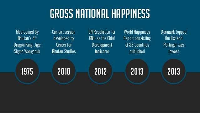 Gross National Happiness (GNH) Index