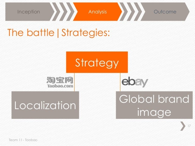taobao business model