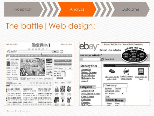 ebay problems in asian markets Ebay absolutely lost its battle against the most similar chinese  as of january  5th 2017, alibaba (nyse: baba) had a market cap of  there has been a  consensus that lack of guanxi was ebay's fundamental problem in.