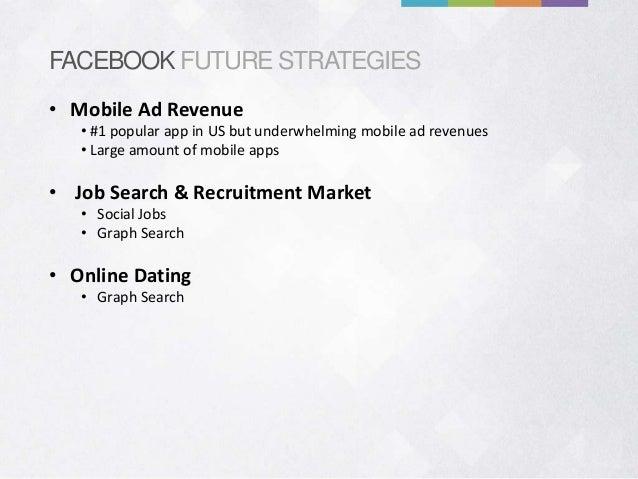 Online dating industry revenue 2009 2