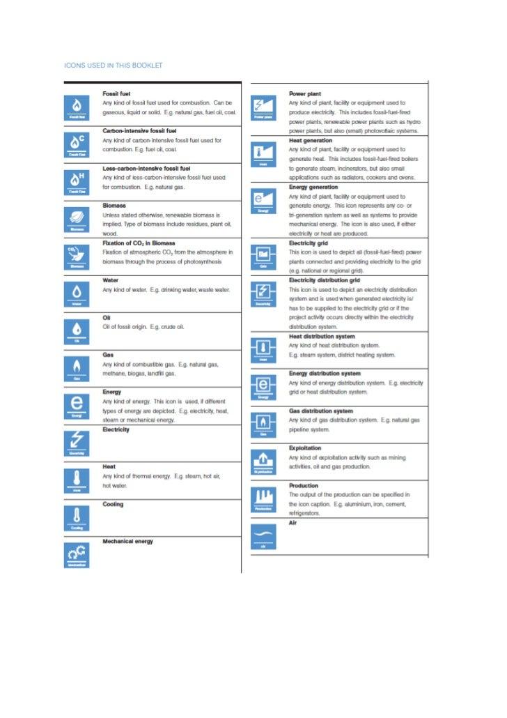 Team 16 business plan submission (cdm appendix)
