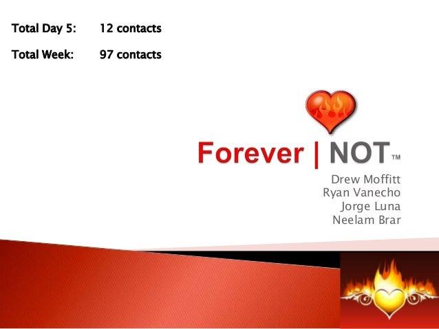 Drew Moffitt Ryan Vanecho Jorge Luna Neelam Brar Total Day 5: 12 contacts Total Week: 97 contacts