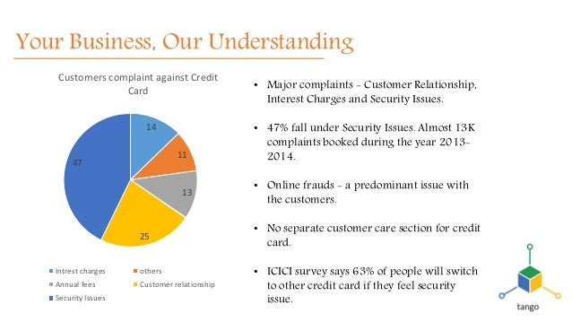 Credit card fraud detection client presentation your business our understanding 10 colourmoves