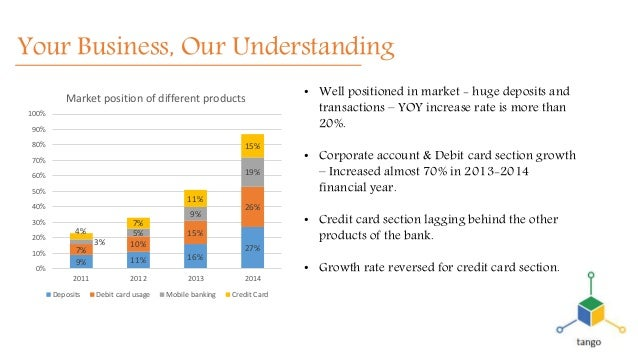 Credit card fraud detection client presentation 8 your business colourmoves