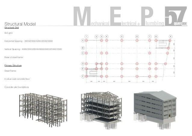 Team 2 Mep Presentation
