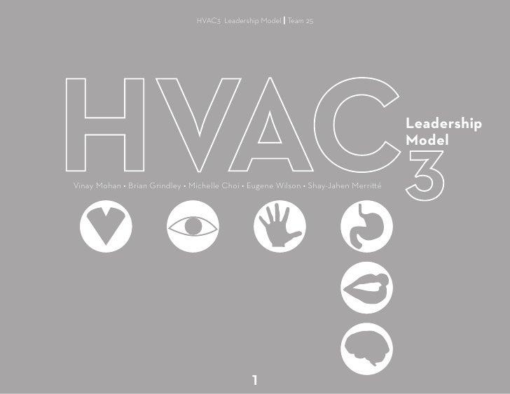HVAC3 Leadership Model | Team 25                                                                                     Leade...