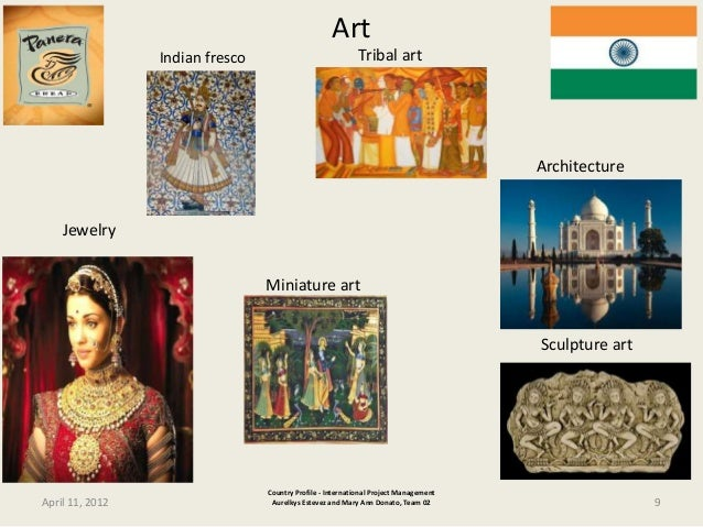 Key Differences Between Indian Culture and Western Culture